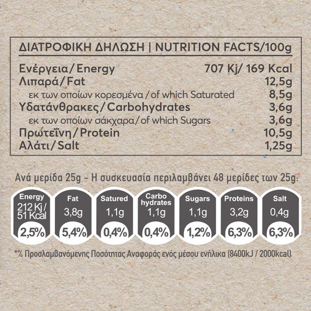 nutricion_galomizitrha
