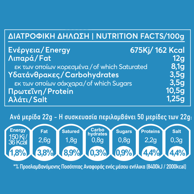 nutricion_tiri_krema